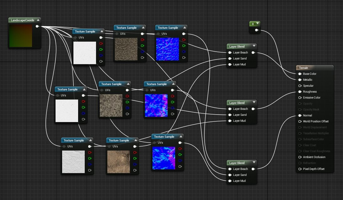 Image 16 - configuration of the splat shader used for the ground
