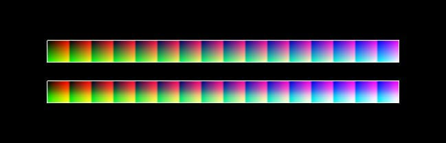 Image 24 - default LUT (top) and the modified one (bottom); changes look minuscule here but as you can see on the next image the effect is drastic